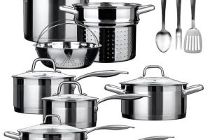 Duxtop Induction Cookware